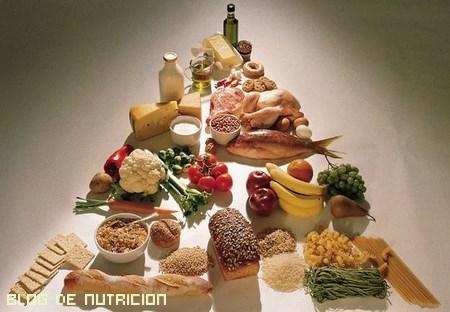 Del sitio web: www.blogdenutricion.com
