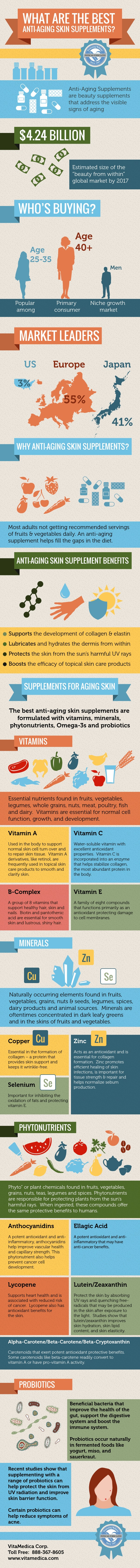 Best anti aging Skin Supplements What To Look for