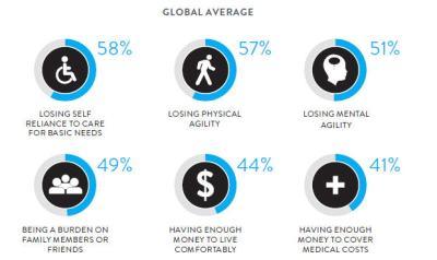 global aging landing page image