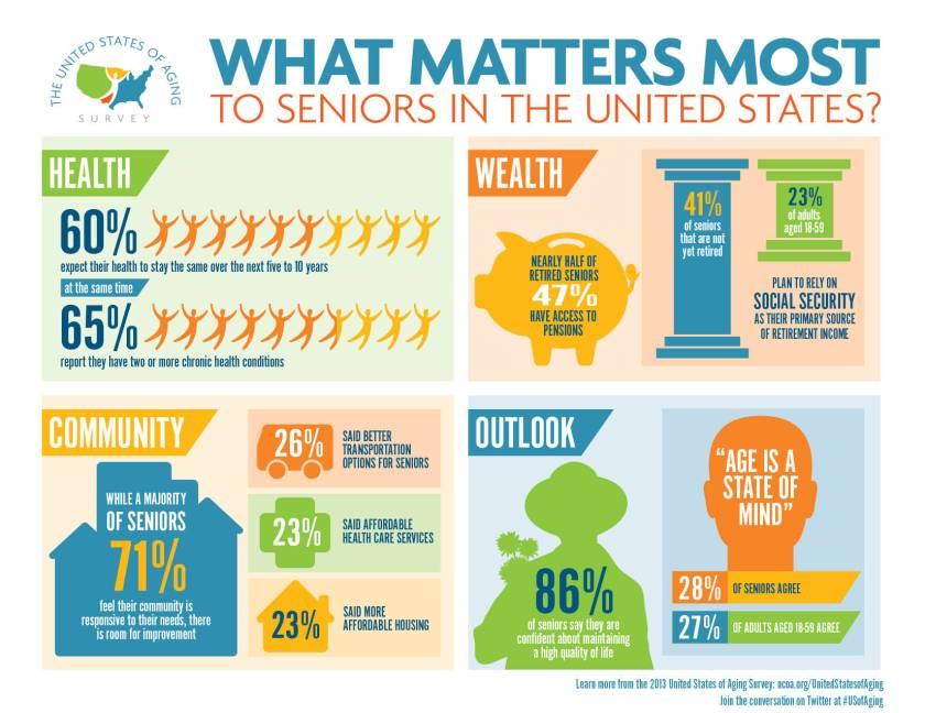 USA13-Infographic