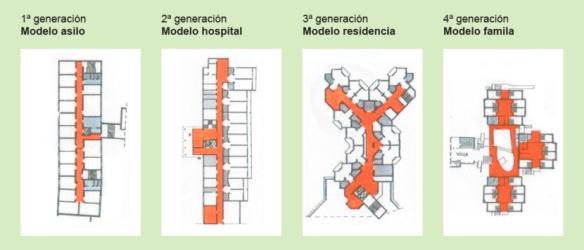 modelos-residencias-mayores