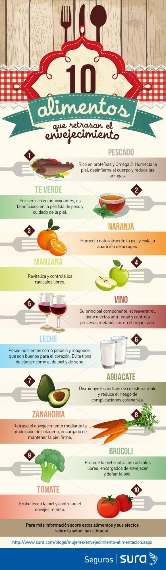 alimentos-retrasar-enevejecimiento