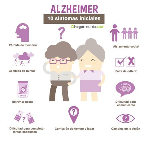 10-sintomas-inciales-alzheimer-infografia-hogarmania-XxXx80