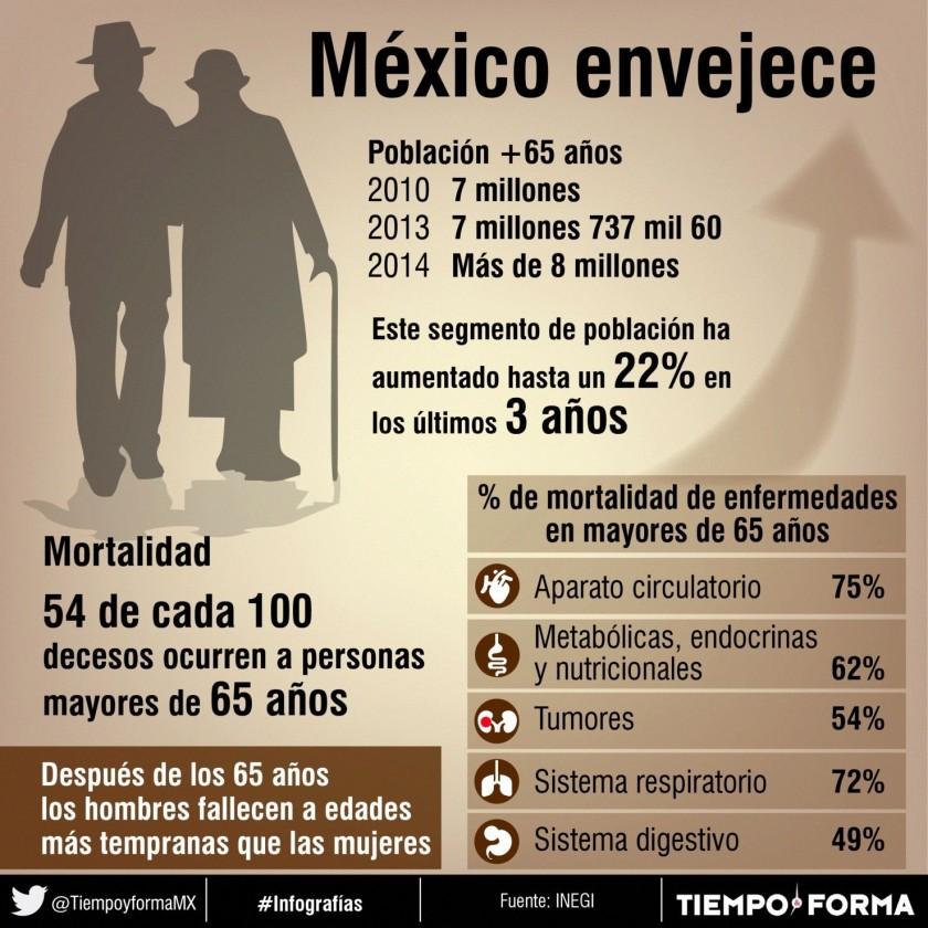 mexico-envejece