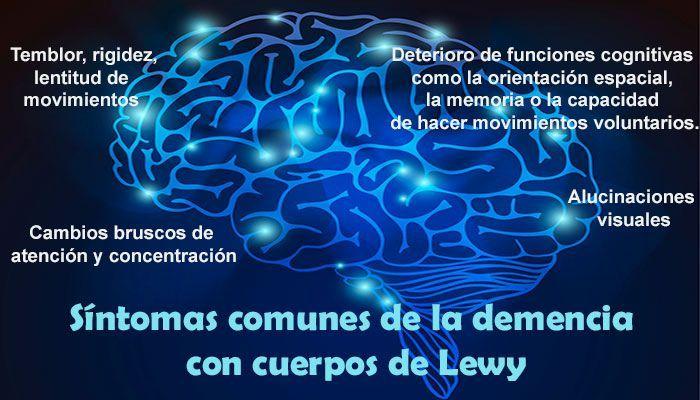 Sintomas-DCL