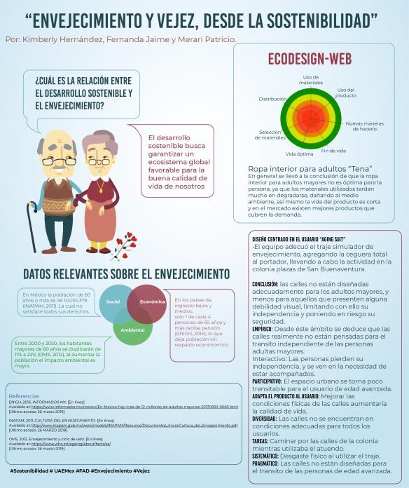 Envejecimiento y vejez, desde la sostenibilidad