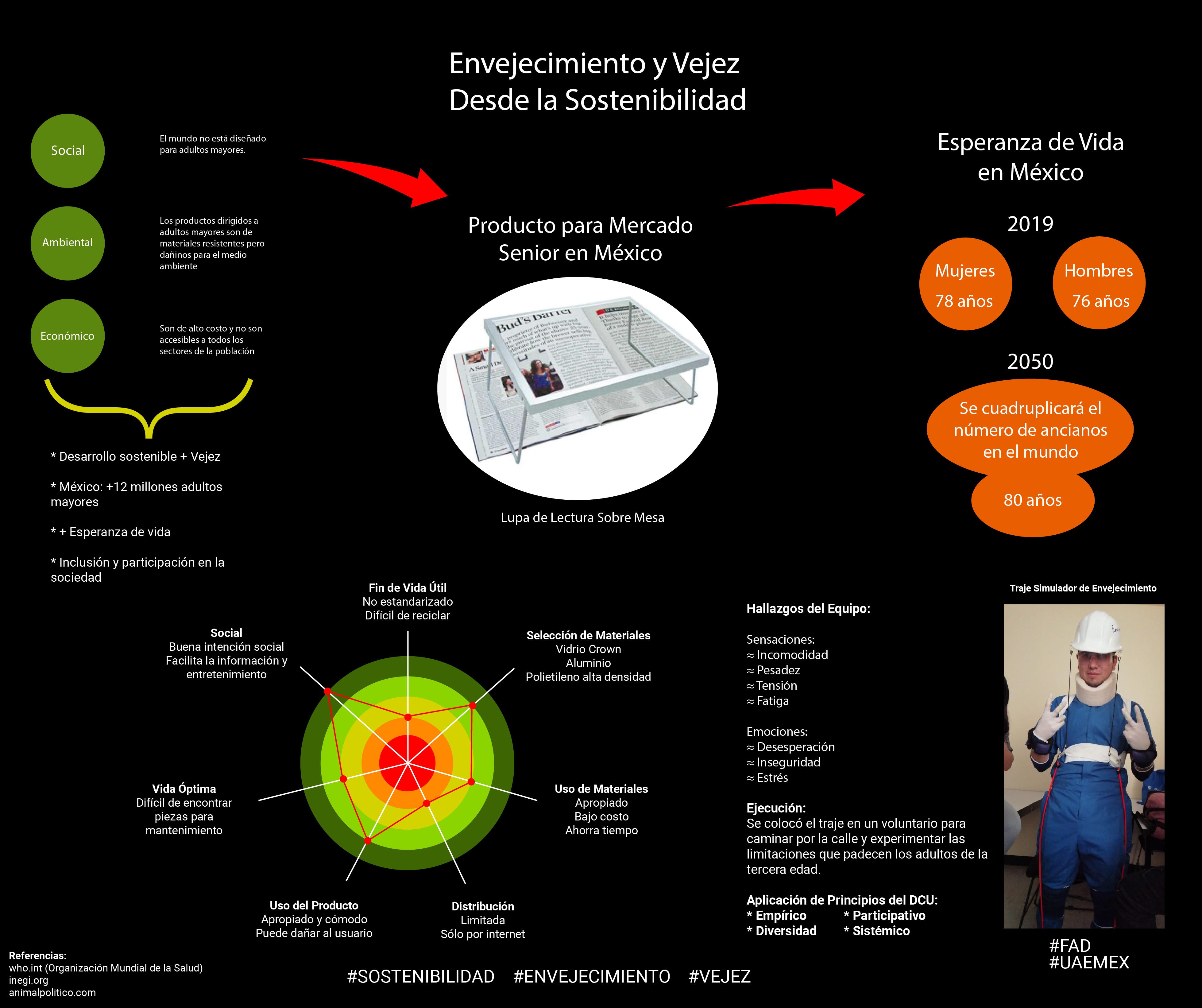 info_sustentabilidad