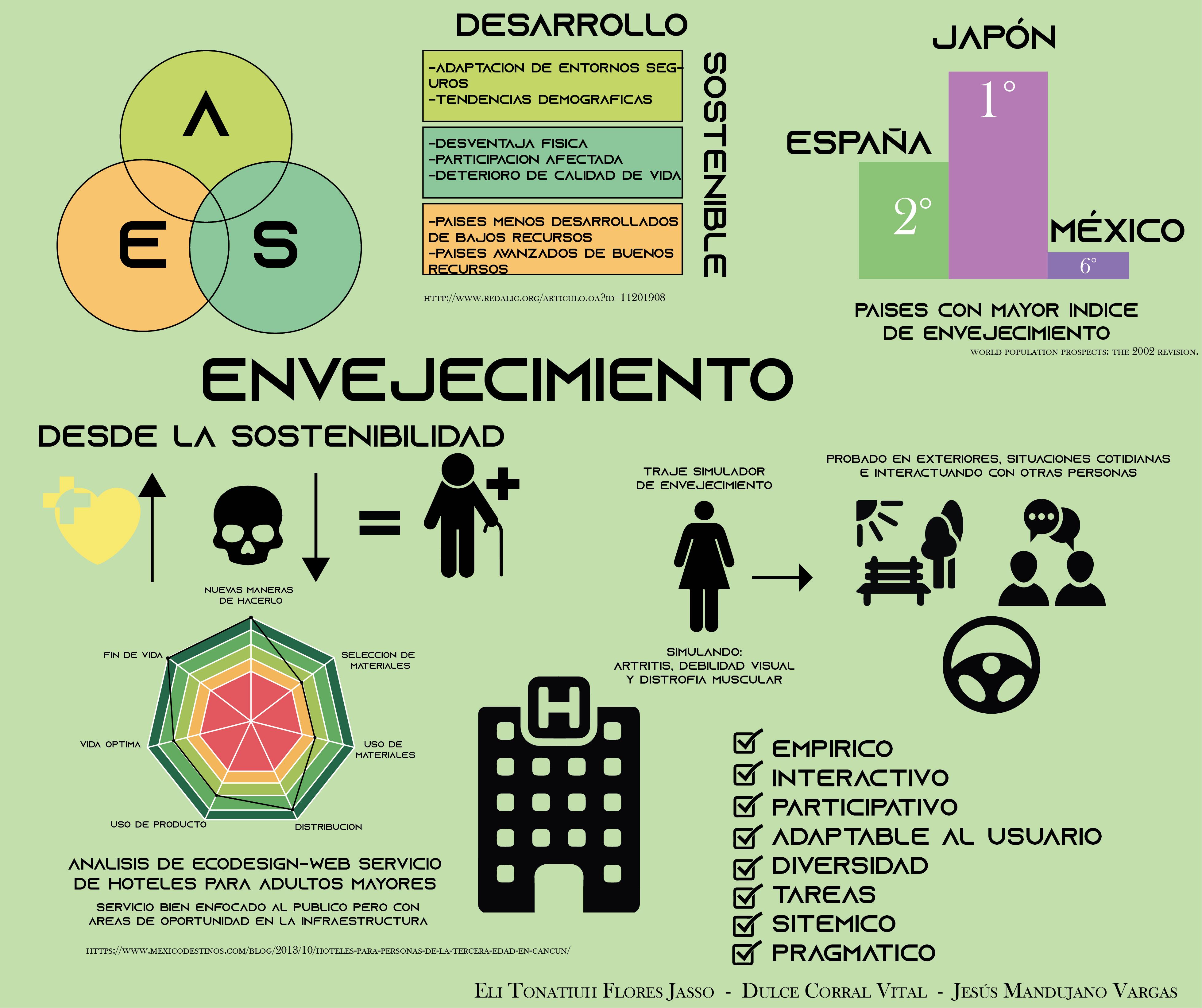 Infografía_Mesa de trabajo 1